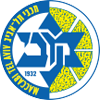 Hapoel Galil Gilboa BC